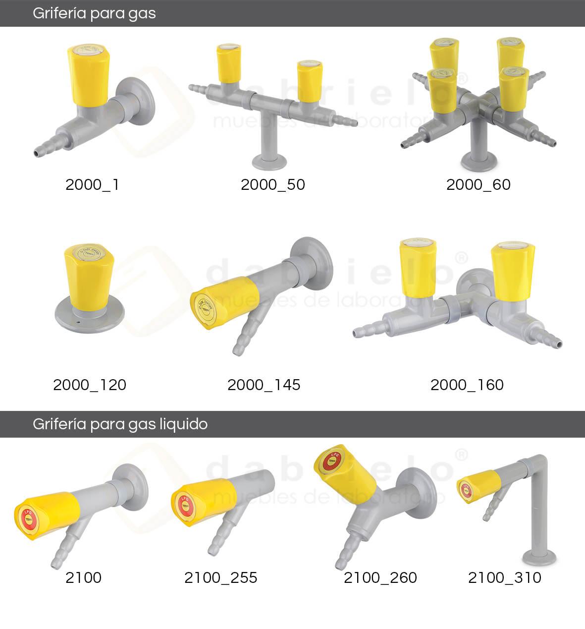Grifer A Dise O Y Realizaci N De Amueblamiento Para Laboratorios  # Dabrielo Muebles De Laboratorio